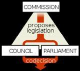 union legislature