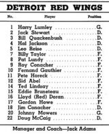 1946–47 Detroit Red Wings season