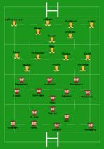 2007 Rugby World Cup Pool B