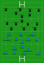 2007 Rugby World Cup Pool C