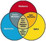 micro mechanics