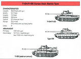 T-54/55 operators and variants
