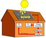 solar energy systems