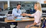 No Credit Check Car Loan Finance Insurance