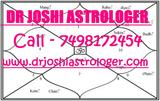 Astrologer In Borivali Kandivali Andheri Malad Goregaon East West Mumbai Famous Best Astrology astro
