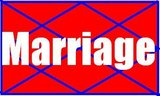 Marriage Love marriage late Marriage Divorce Second Marriage Husband Wife Disputes Astrology Astrolo