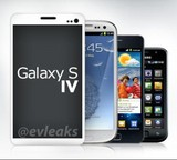 Samsung galaxy s4 deals in UK