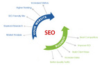 Make Your Website More Visible On Search Engines
