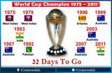 T20 Worldcup 2014 LIVE updates
