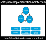 beyond the clouds - Salesforce Implementation Amsterdam