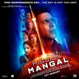 mission mangal - Mission Mangal