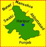 Haripur District