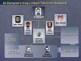 Saddam Hussein and al-Qaeda link allegations