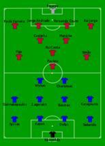 UEFA Euro 2004 Group A